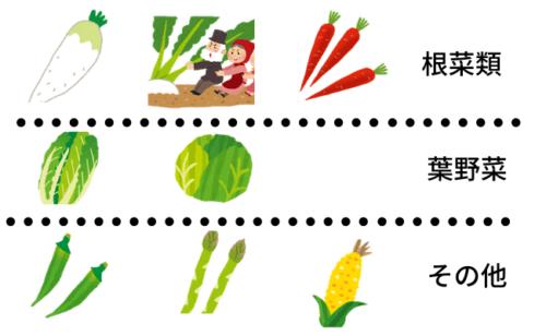でんぷん質の多い野菜は、朝のスムージーには使わない