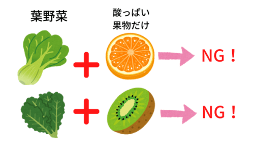 葉野菜と酸っぱい果物だけの組み合わせはNG!