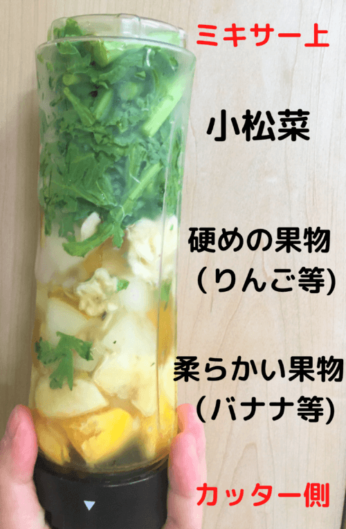 小松菜スムージーの作り方