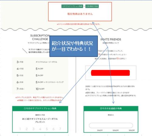グリーンスプーンのクーポンコードの紹介状況を確認する方法