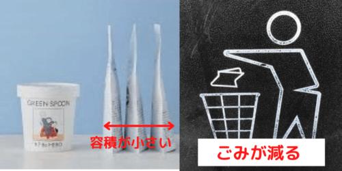 グリーンスプーン(GREEN SPOON)のパウチは、カップより容積が小さいのでゴミの量が減る。