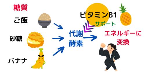 ほうれん草とキウイで作るスムージーレシピ【バナナなし】
